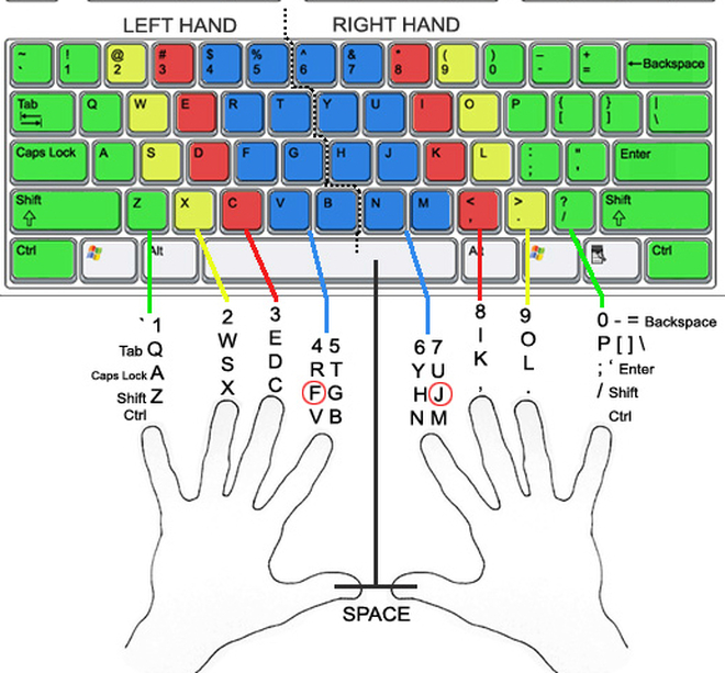 Colored Keyboard Chart as well Setup besides Case Studies It Tickets moreover Office Ergonomic Assessment further Vette. on computer setup diagram
